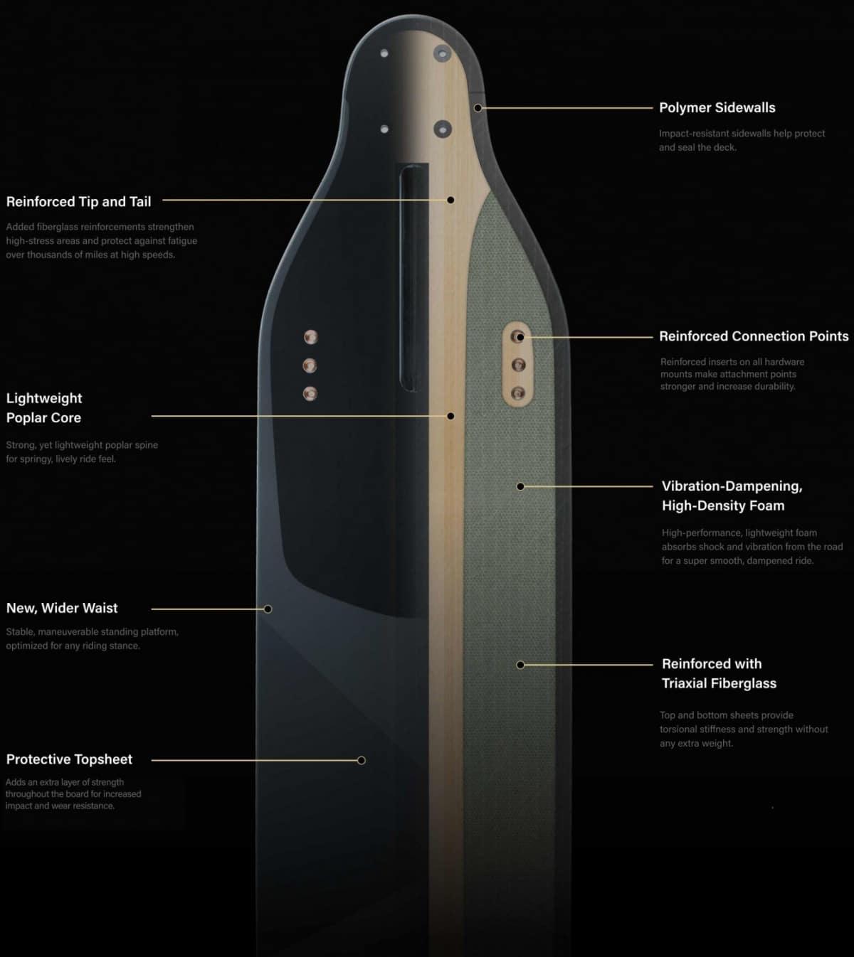 Stealth-Deck-composite-skate-electrique